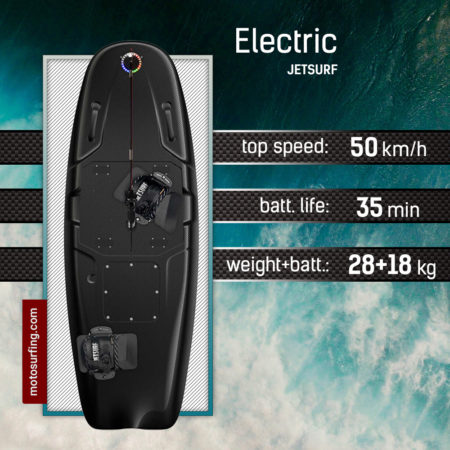Electric_2019_jetsurf