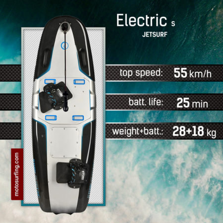 Electric_S_2019_jetsurf