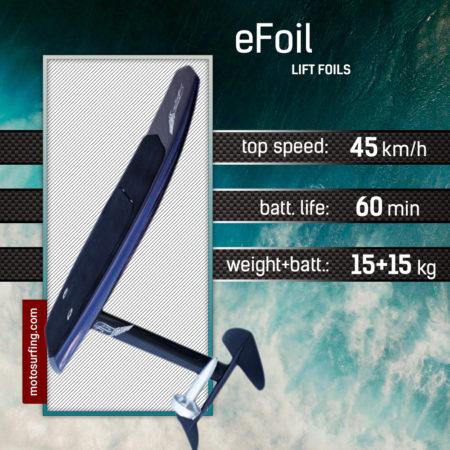 efoil_lift