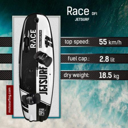 race_dfi_2019_jetsurf